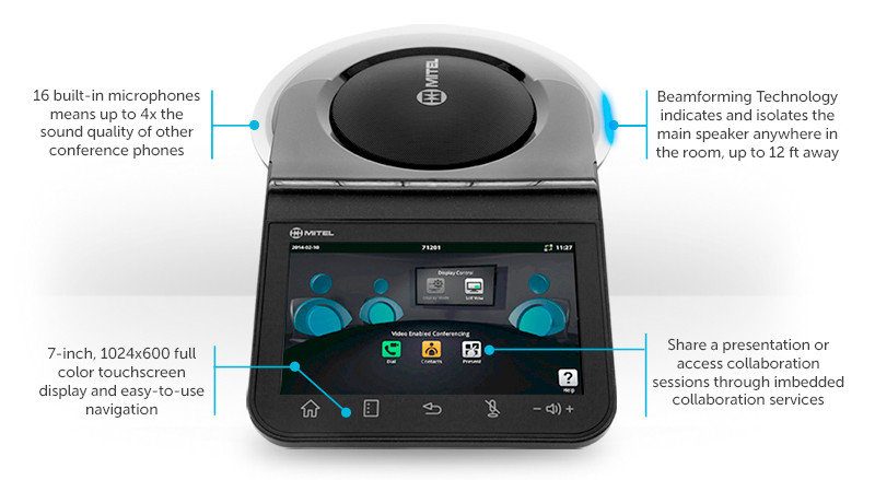 Mitel Phone, Conference phone, IP phone | ABC Communications